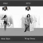 Evolution of Dress Thumbnail Image